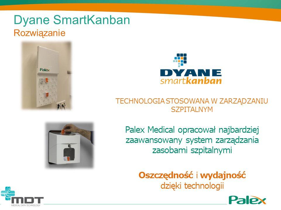 TECHNOLOGIA STOSOWANA W ZARZĄDZANIU SZPITALNYM Palex Medical opracował najbardziej zaawansowany system zarządzania zasobami szpitalnymi Oszczędność i