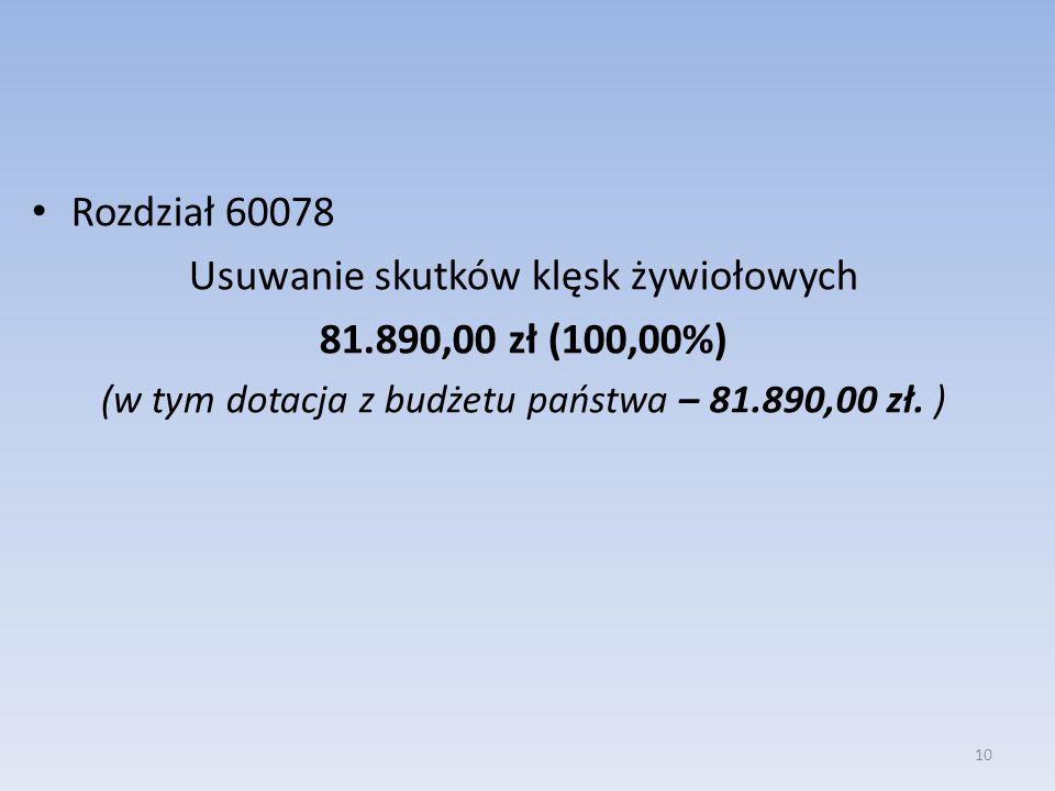 Rozdział 60078 Usuwanie skutków klęsk żywiołowych 81.890,00 zł (100,00%) (w tym dotacja z budżetu państwa – 81.890,00 zł. ) 10