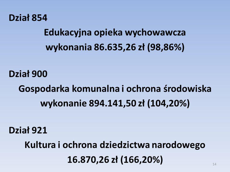 Dział 854 Edukacyjna opieka wychowawcza wykonania 86.635,26 zł (98,86%) Dział 900 Gospodarka komunalna i ochrona środowiska wykonanie 894.141,50 zł (1