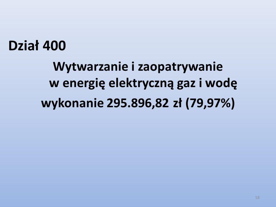 Dział 400 Wytwarzanie i zaopatrywanie w energię elektryczną gaz i wodę wykonanie 295.896,82 zł (79,97%) 18