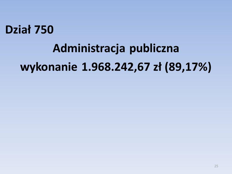 Dział 750 Administracja publiczna wykonanie 1.968.242,67 zł (89,17%) 25