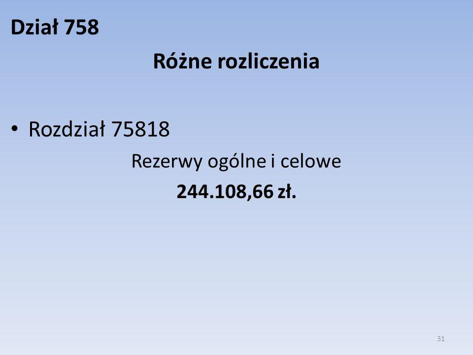 Dział 758 Różne rozliczenia Rozdział 75818 Rezerwy ogólne i celowe 244.108,66 zł. 31