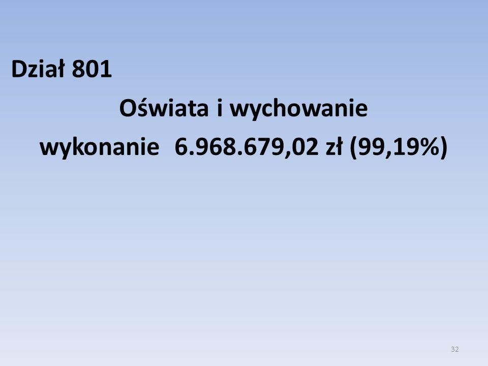 Dział 801 Oświata i wychowanie wykonanie 6.968.679,02 zł (99,19%) 32