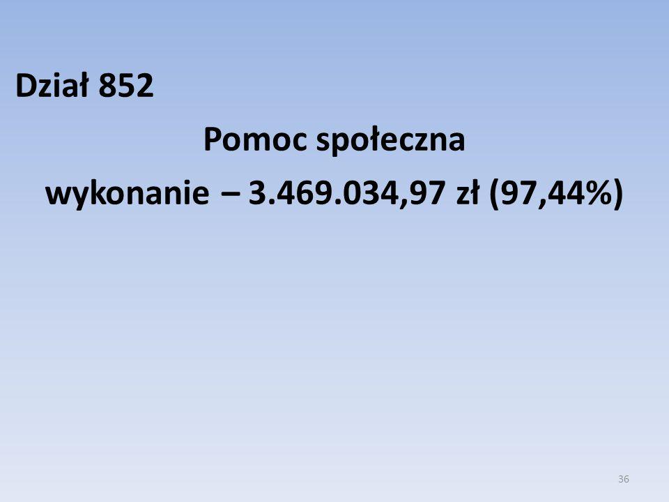Dział 852 Pomoc społeczna wykonanie – 3.469.034,97 zł (97,44%) 36