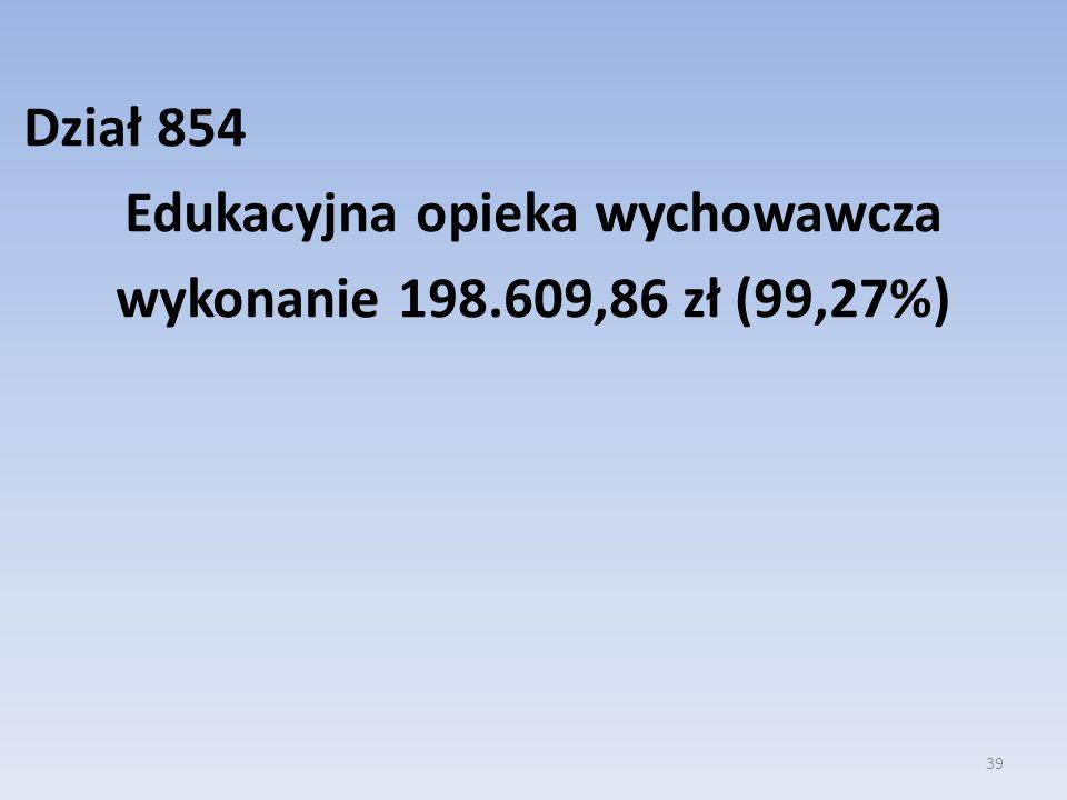 Dział 854 Edukacyjna opieka wychowawcza wykonanie 198.609,86 zł (99,27%) 39