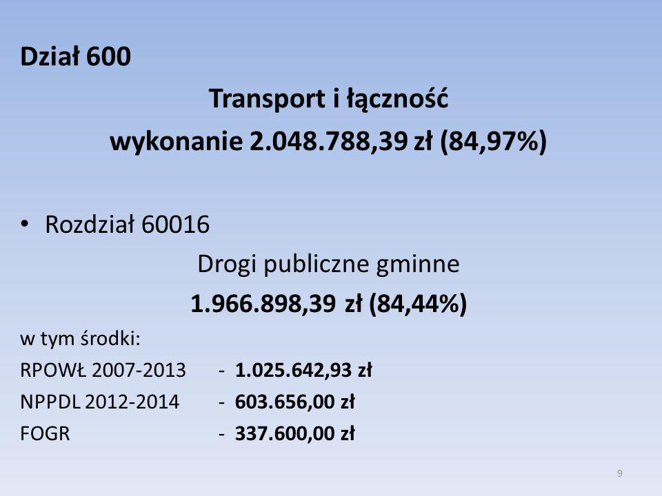 Dział 600 Transport i łączność wykonanie 2.048.788,39 zł (84,97%) Rozdział 60016 Drogi publiczne gminne 1.966.898,39 zł (84,44%) w tym środki: RPOWŁ 2