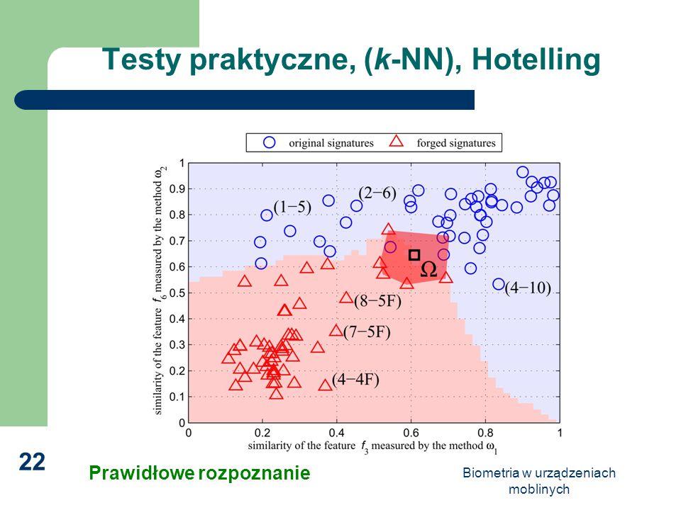 Biometria w urządzeniach moblinych 22 Testy praktyczne, (k-NN), Hotelling Prawidłowe rozpoznanie
