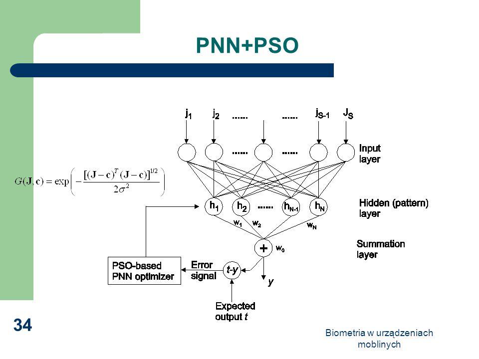 Biometria w urządzeniach moblinych 34 PNN+PSO