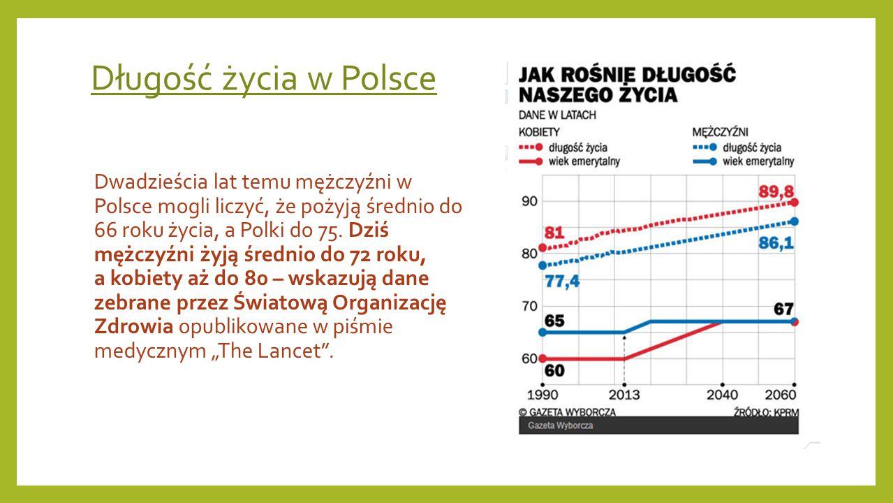 Długość życia w Polsce Dwadzieścia lat temu mężczyźni w Polsce mogli liczyć, że pożyją średnio do 66 roku życia, a Polki do 75. Dziś mężczyźni żyją śr