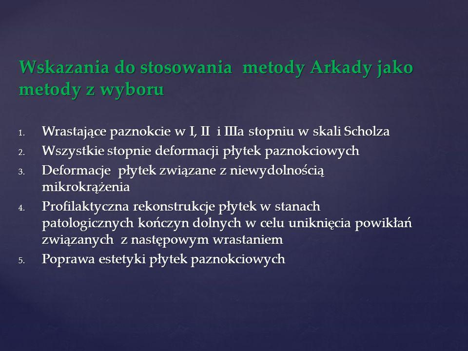 Wskazania do stosowania metody Arkady jako metody z wyboru 1. Wrastające paznokcie w I, II i IIIa stopniu w skali Scholza 2. Wszystkie stopnie deforma