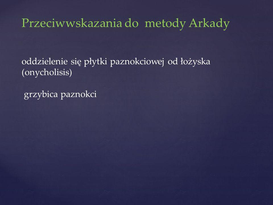 Przeciwwskazania do metody Arkady oddzielenie się płytki paznokciowej od łożyska (onycholisis) grzybica paznokci