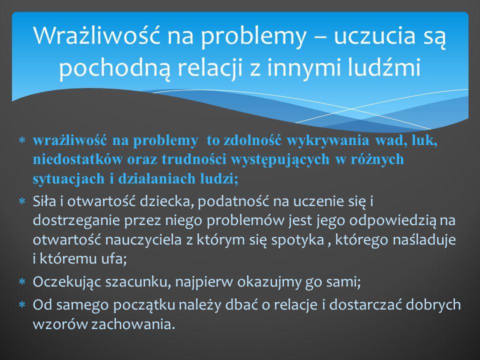  wrażliwość na problemy to zdolność wykrywania wad, luk, niedostatków oraz trudności występujących w różnych sytuacjach i działaniach ludzi;  Siła i