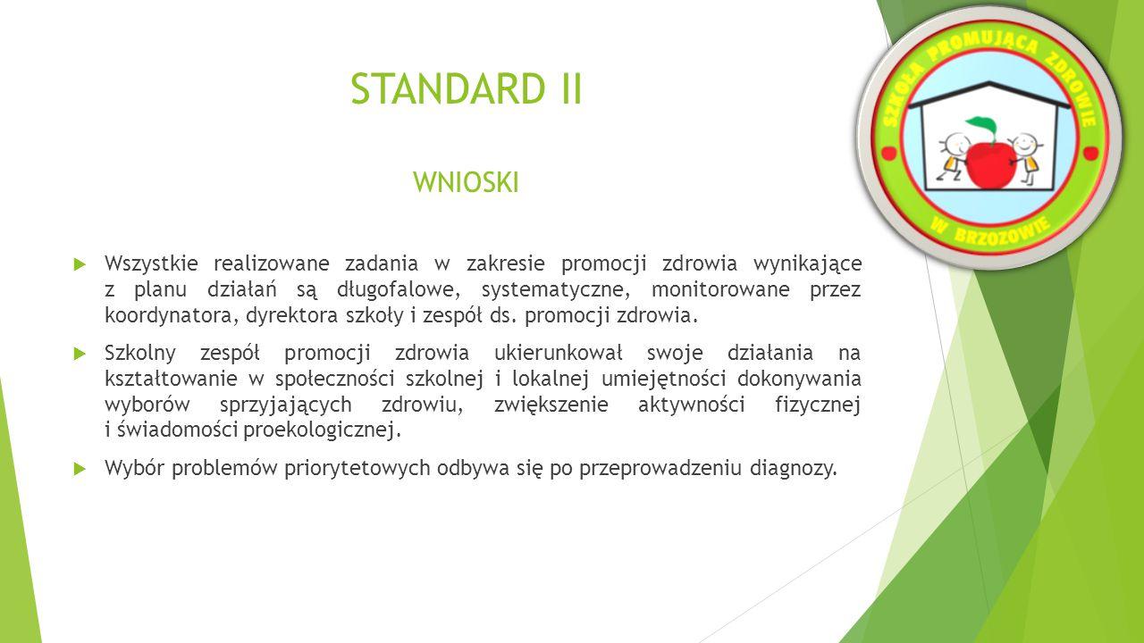 STANDARD II WNIOSKI  Cele priorytetowe i konkretne zadania w zakresie promocji zdrowia uwidocznione są w planie pracy SzPZ i zakończone ewaluacją.