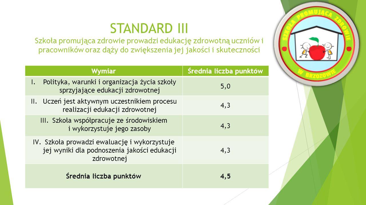 STANDARD III WNIOSKI  Polityka, warunki i organizacja życia szkoły sprzyja edukacji zdrowotnej.