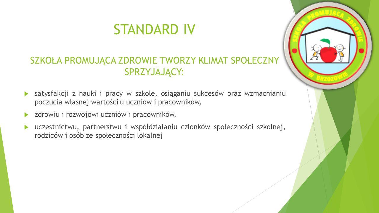 STANDARD IV Lp.Podskale i badane osobyŚrednia liczba punktów UCZNIOWIE (N=16) I.