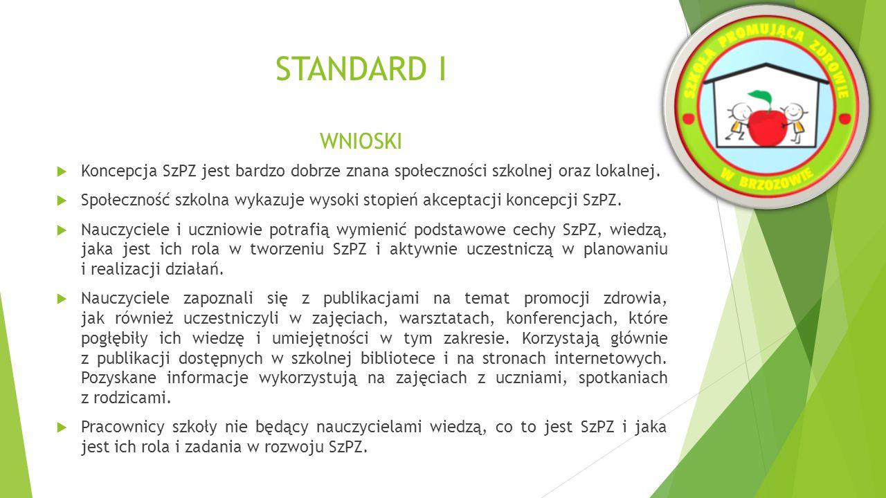 STANDARD I WNIOSKI  Rodzice otrzymali wystarczająco dużo informacji na temat koncepcji SzPZ oraz wiedzą jaki powinien być ich udział w rozwoju SzPZ.