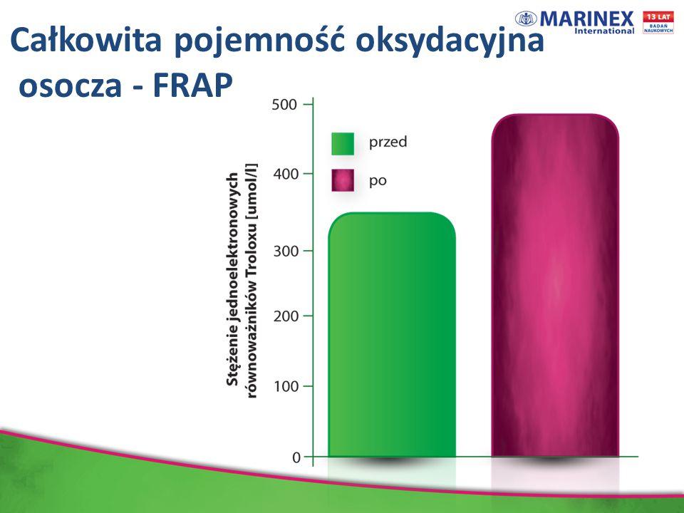 Całkowita pojemność oksydacyjna osocza - FRAP Dane wyrażają średnią ± odchylenie standardowe, N=66