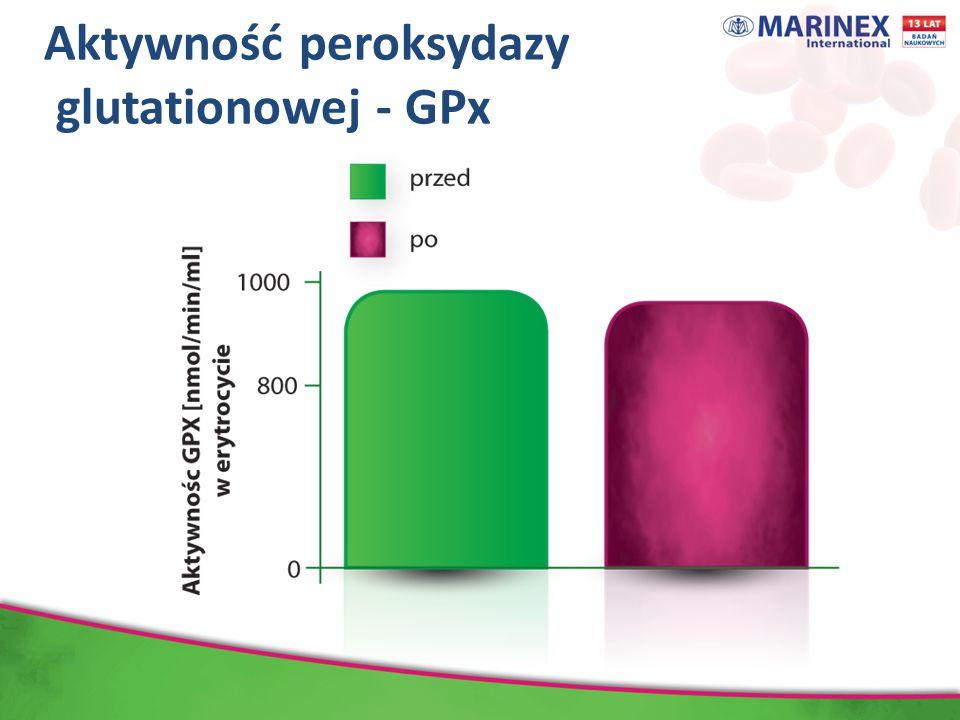 Aktywność peroksydazy glutationowej - GPx Dane wyrażają średnią ± odchylenie standardowe, N=66