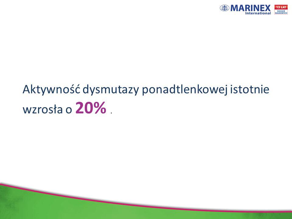 Aktywność dysmutazy ponadtlenkowej istotnie wzrosła o 20%.