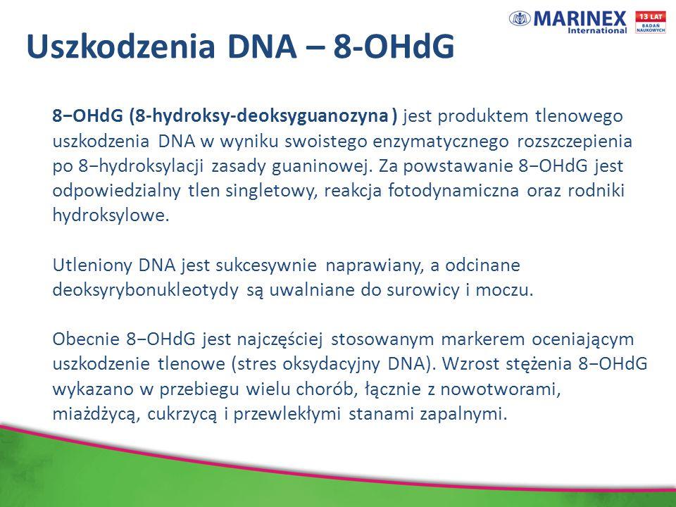 Uszkodzenia DNA – 8-OHdG 8−OHdG (8-hydroksy-deoksyguanozyna ) jest produktem tlenowego uszkodzenia DNA w wyniku swoistego enzymatycznego rozszczepienia po 8−hydroksylacji zasady guaninowej.