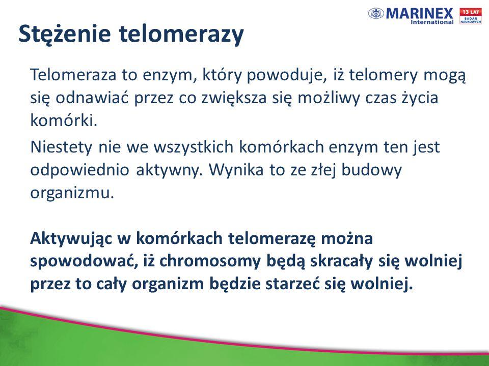 Stężenie telomerazy Telomeraza to enzym, który powoduje, iż telomery mogą się odnawiać przez co zwiększa się możliwy czas życia komórki.
