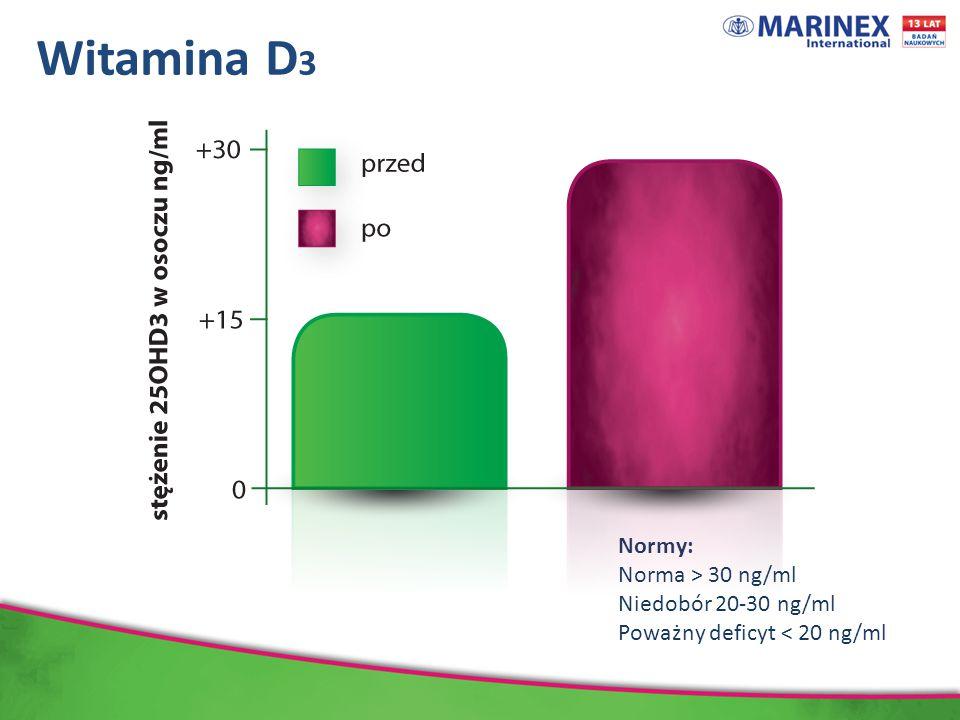 Witamina D 3 Normy: Norma > 30 ng/ml Niedobór 20-30 ng/ml Poważny deficyt < 20 ng/ml Dane wyrażają średnią ± odchylenie standardowe, N=66