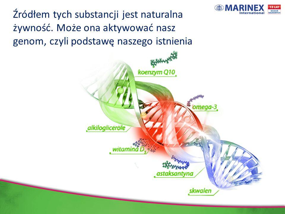 Analiza wyników wskazała na wzrost stężenia telomerazy w osoczu pomiędzy I i II pobraniem średnio o 30%.