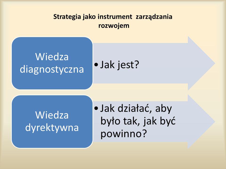 Strategia jako instrument zarządzania rozwojem Jak jest? Wiedza diagnostyczna Jak działać, aby było tak, jak być powinno? Wiedza dyrektywna