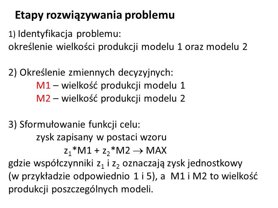 1) Identyfikacja problemu: określenie wielkości produkcji modelu 1 oraz modelu 2 2) Określenie zmiennych decyzyjnych: M1 – wielkość produkcji modelu 1
