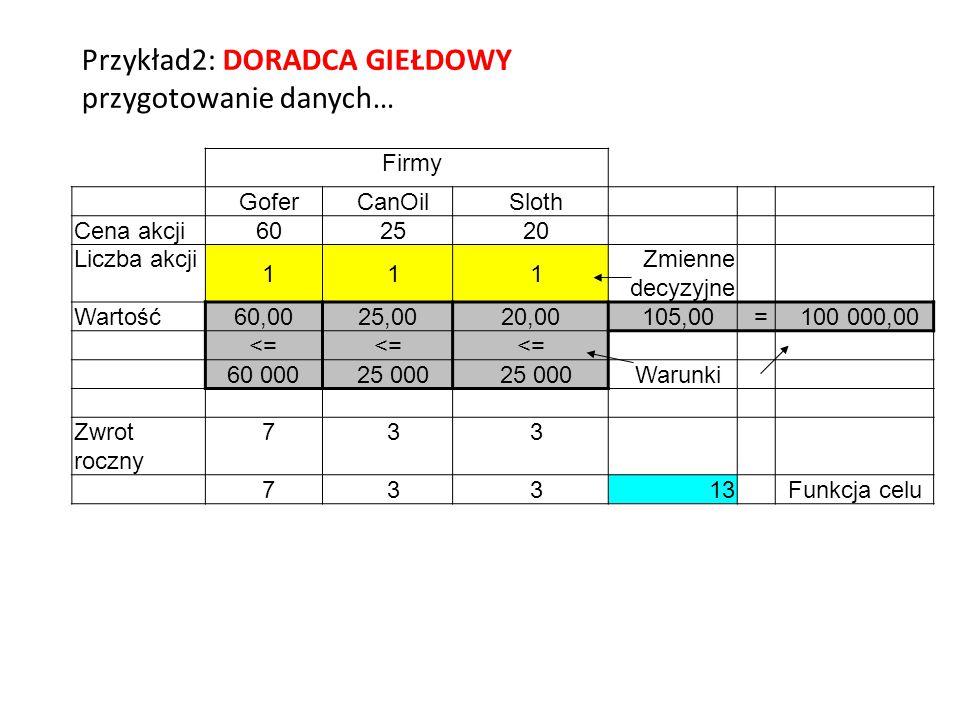 Przykład2: DORADCA GIEŁDOWY przygotowanie danych… Firmy GoferCanOilSloth Cena akcji602520 Liczba akcji 111 Zmienne decyzyjne Wartość60,0025,0020,00105