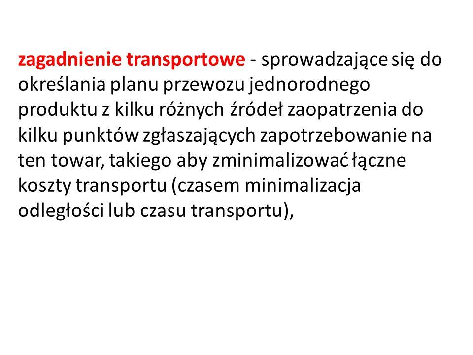 zagadnienie transportowe - sprowadzające się do określania planu przewozu jednorodnego produktu z kilku różnych źródeł zaopatrzenia do kilku punktów z