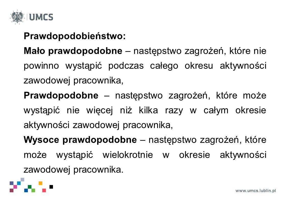 www.umcs.lublin.pl Prawdopodobieństwo: Mało prawdopodobne – następstwo zagrożeń, które nie powinno wystąpić podczas całego okresu aktywności zawodowej