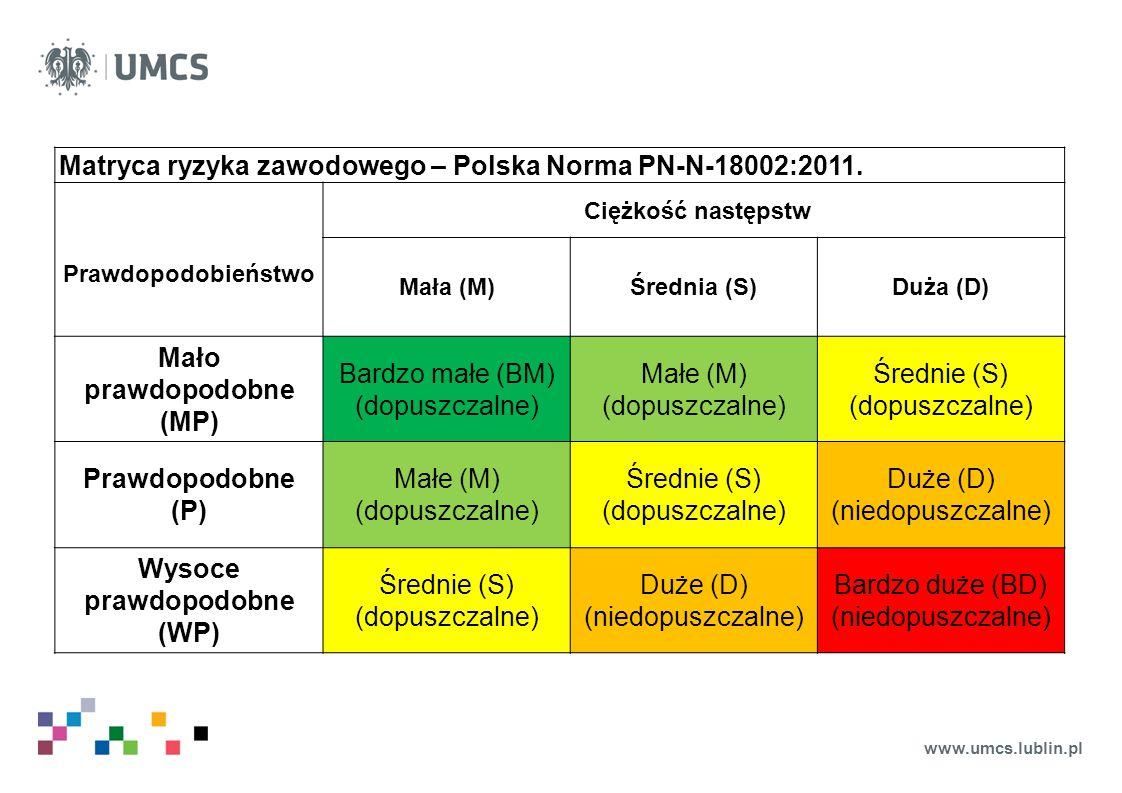 www.umcs.lublin.pl Matryca ryzyka zawodowego – Polska Norma PN-N-18002:2011. Prawdopodobieństwo Ciężkość następstw Mała (M)Średnia (S)Duża (D) Mało pr