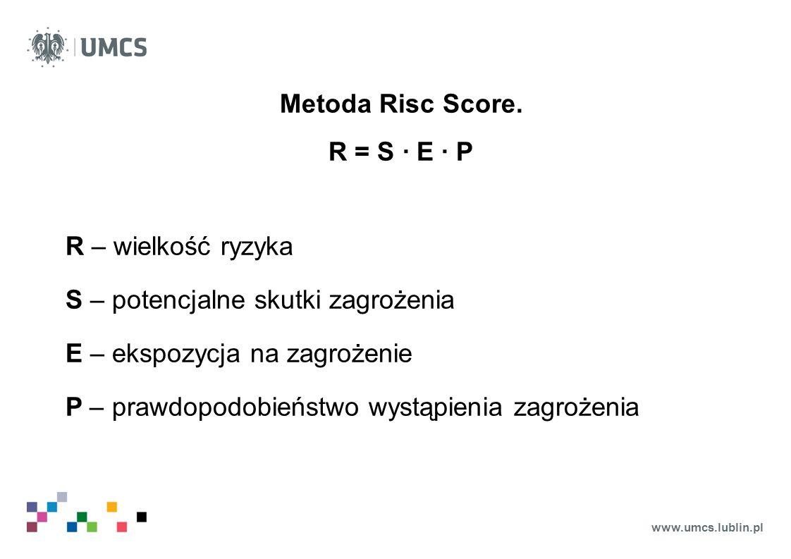 www.umcs.lublin.pl Metoda Risc Score. R = S · E · P R – wielkość ryzyka S – potencjalne skutki zagrożenia E – ekspozycja na zagrożenie P – prawdopodob