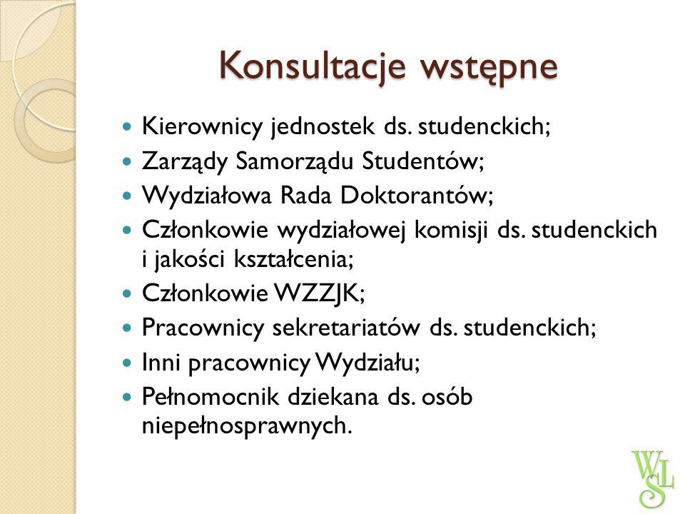 Konsultacje wstępne Kierownicy jednostek ds. studenckich; Zarządy Samorządu Studentów; Wydziałowa Rada Doktorantów; Członkowie wydziałowej komisji ds.