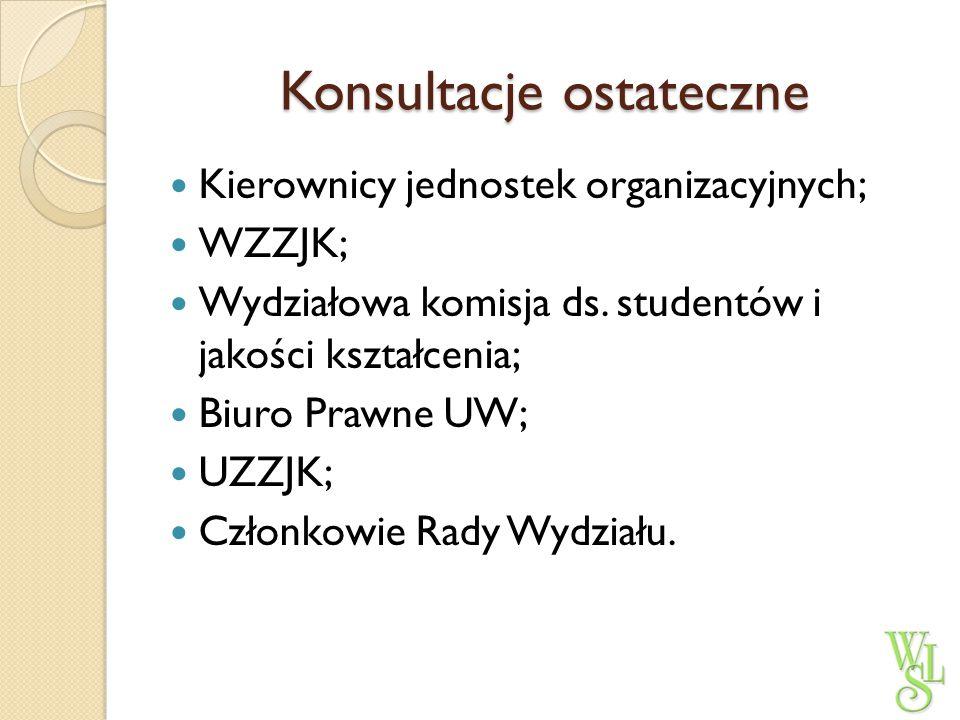 Konsultacje ostateczne Kierownicy jednostek organizacyjnych; WZZJK; Wydziałowa komisja ds. studentów i jakości kształcenia; Biuro Prawne UW; UZZJK; Cz