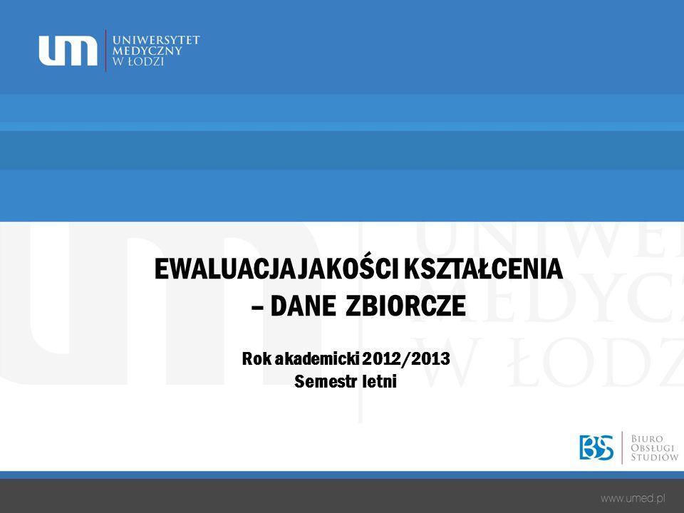 EWALUACJA JAKOŚCI KSZTAŁCENIA – DANE ZBIORCZE Rok akademicki 2012/2013 Semestr letni