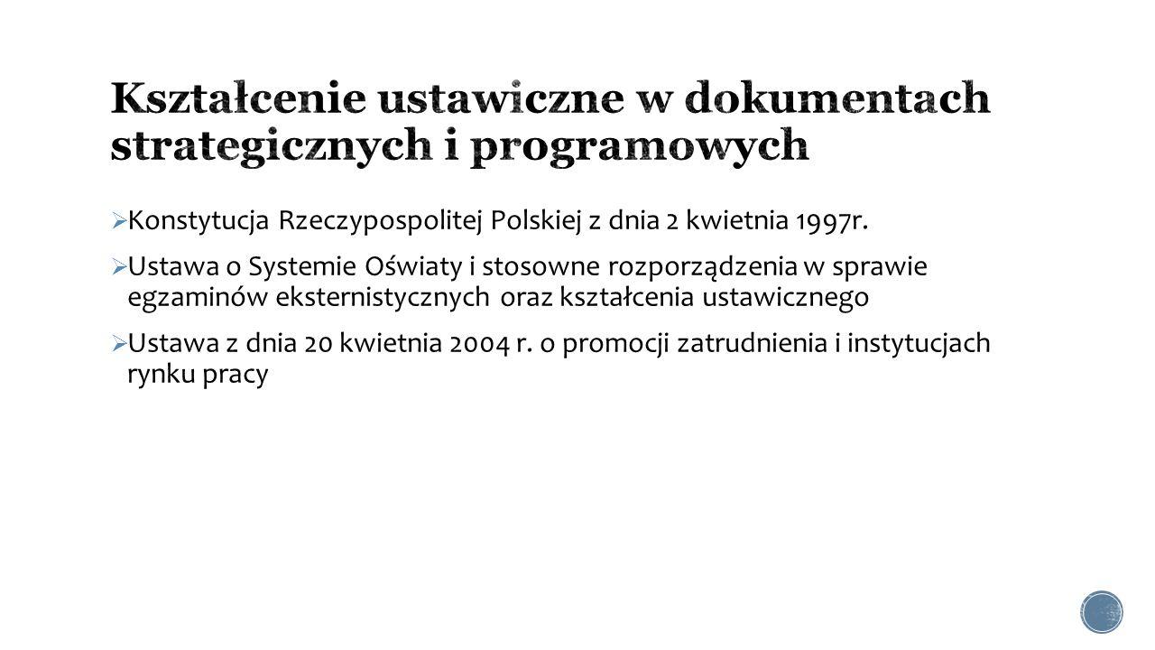  Konstytucja Rzeczypospolitej Polskiej z dnia 2 kwietnia 1997r.  Ustawa o Systemie Oświaty i stosowne rozporządzenia w sprawie egzaminów eksternisty