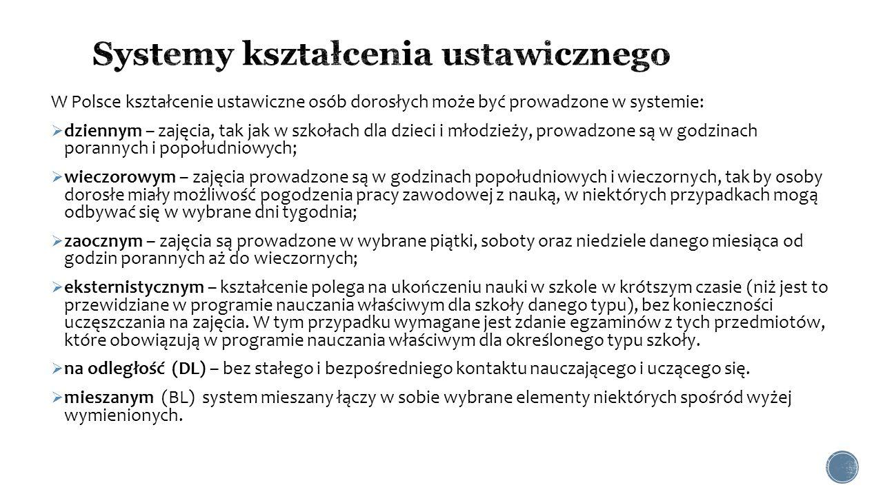 W Polsce kształcenie ustawiczne osób dorosłych może być prowadzone w systemie:  dziennym – zajęcia, tak jak w szkołach dla dzieci i młodzieży, prowad