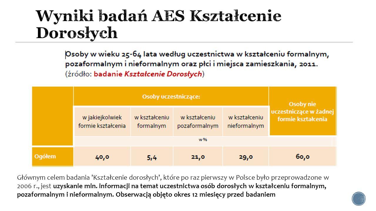 Głównym celem badania 'Kształcenie dorosłych', które po raz pierwszy w Polsce było przeprowadzone w 2006 r., jest uzyskanie min. informacji na temat u