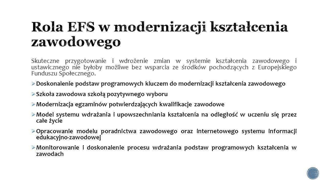 Skuteczne przygotowanie i wdrożenie zmian w systemie kształcenia zawodowego i ustawicznego nie byłoby możliwe bez wsparcia ze środków pochodzących z E