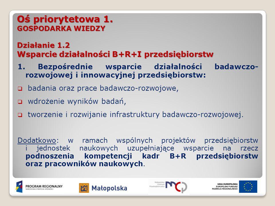 Oś priorytetowa 1. GOSPODARKA WIEDZY Działanie 1.2 Wsparcie działalności B+R+I przedsiębiorstw 1. Bezpośrednie wsparcie działalności badawczo- rozwojo