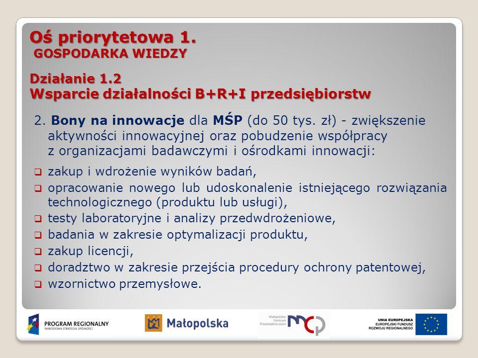 Oś priorytetowa 1. GOSPODARKA WIEDZY 2. Bony na innowacje dla MŚP (do 50 tys. zł) - zwiększenie aktywności innowacyjnej oraz pobudzenie współpracy z o