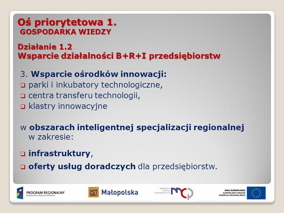 Oś priorytetowa 1. GOSPODARKA WIEDZY 3. Wsparcie ośrodków innowacji:  parki i inkubatory technologiczne,  centra transferu technologii,  klastry in