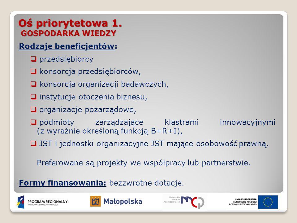 Oś priorytetowa 1. GOSPODARKA WIEDZY Rodzaje beneficjentów:  przedsiębiorcy  konsorcja przedsiębiorców,  konsorcja organizacji badawczych,  instyt