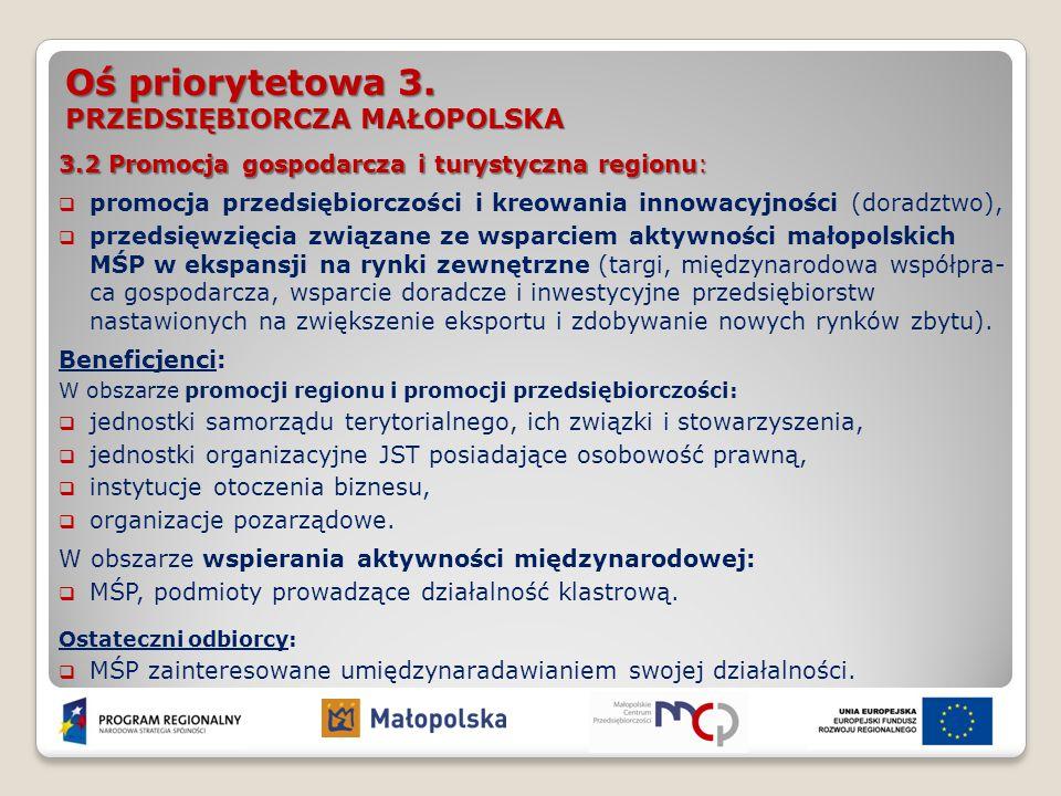 Oś priorytetowa 3. PRZEDSIĘBIORCZA MAŁOPOLSKA 3.2 Promocja gospodarcza i turystyczna regionu:  promocja przedsiębiorczości i kreowania innowacyjności