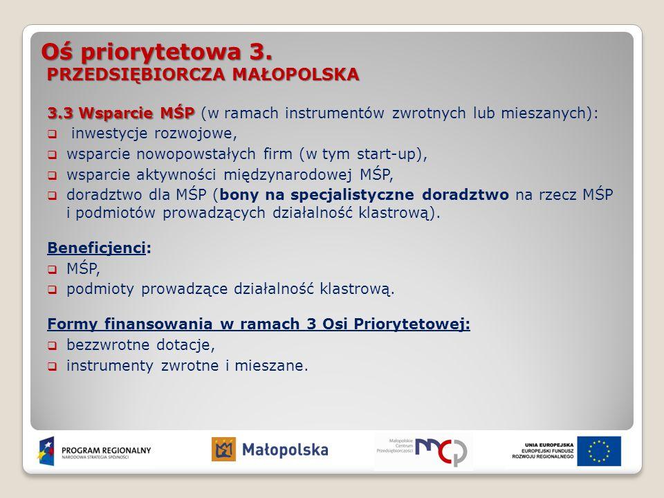 Oś priorytetowa 3. PRZEDSIĘBIORCZA MAŁOPOLSKA 3.3 Wsparcie MŚP 3.3 Wsparcie MŚP (w ramach instrumentów zwrotnych lub mieszanych):  inwestycje rozwojo