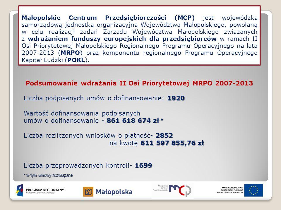 Małopolskie Centrum Przedsiębiorczości (MCP) jest wojewódzką samorządową jednostką organizacyjną Województwa Małopolskiego, powołaną w celu realizacji