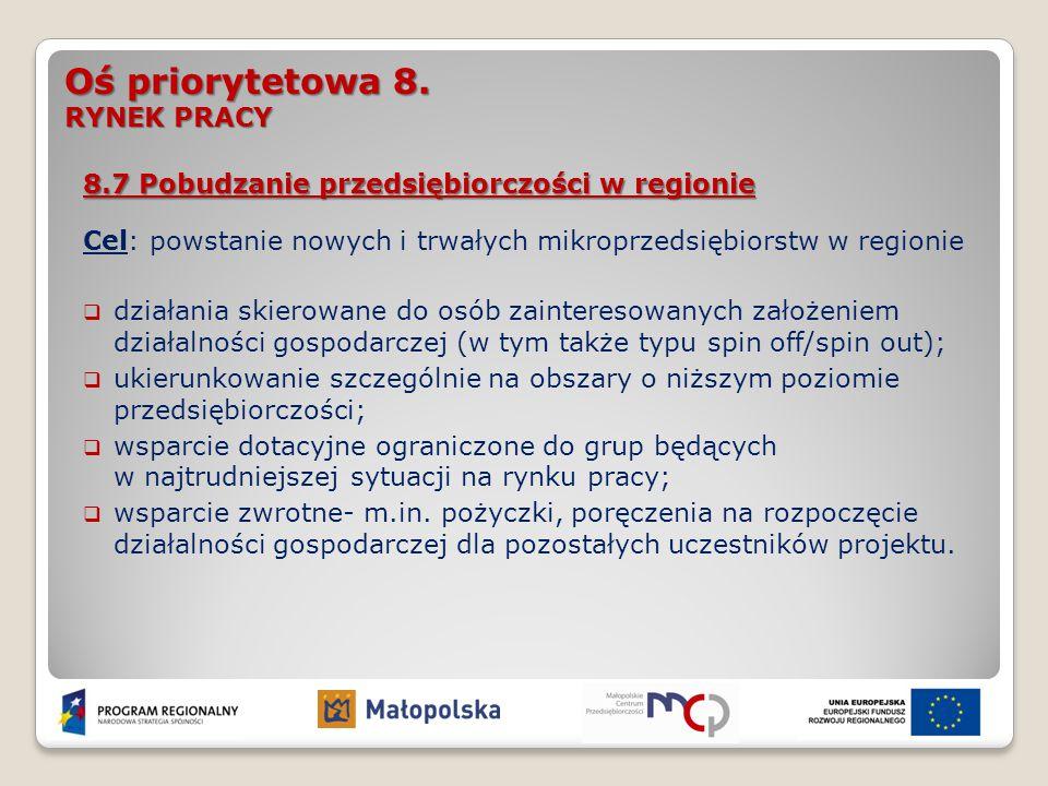 Oś priorytetowa 8. RYNEK PRACY 8.7 Pobudzanie przedsiębiorczości w regionie Cel: powstanie nowych i trwałych mikroprzedsiębiorstw w regionie  działan