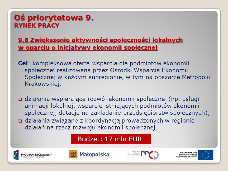 Oś priorytetowa 9. RYNEK PRACY 9.8 Zwiększenie aktywności społeczności lokalnych w oparciu o inicjatywy ekonomii społecznej Cel: kompleksowa oferta ws